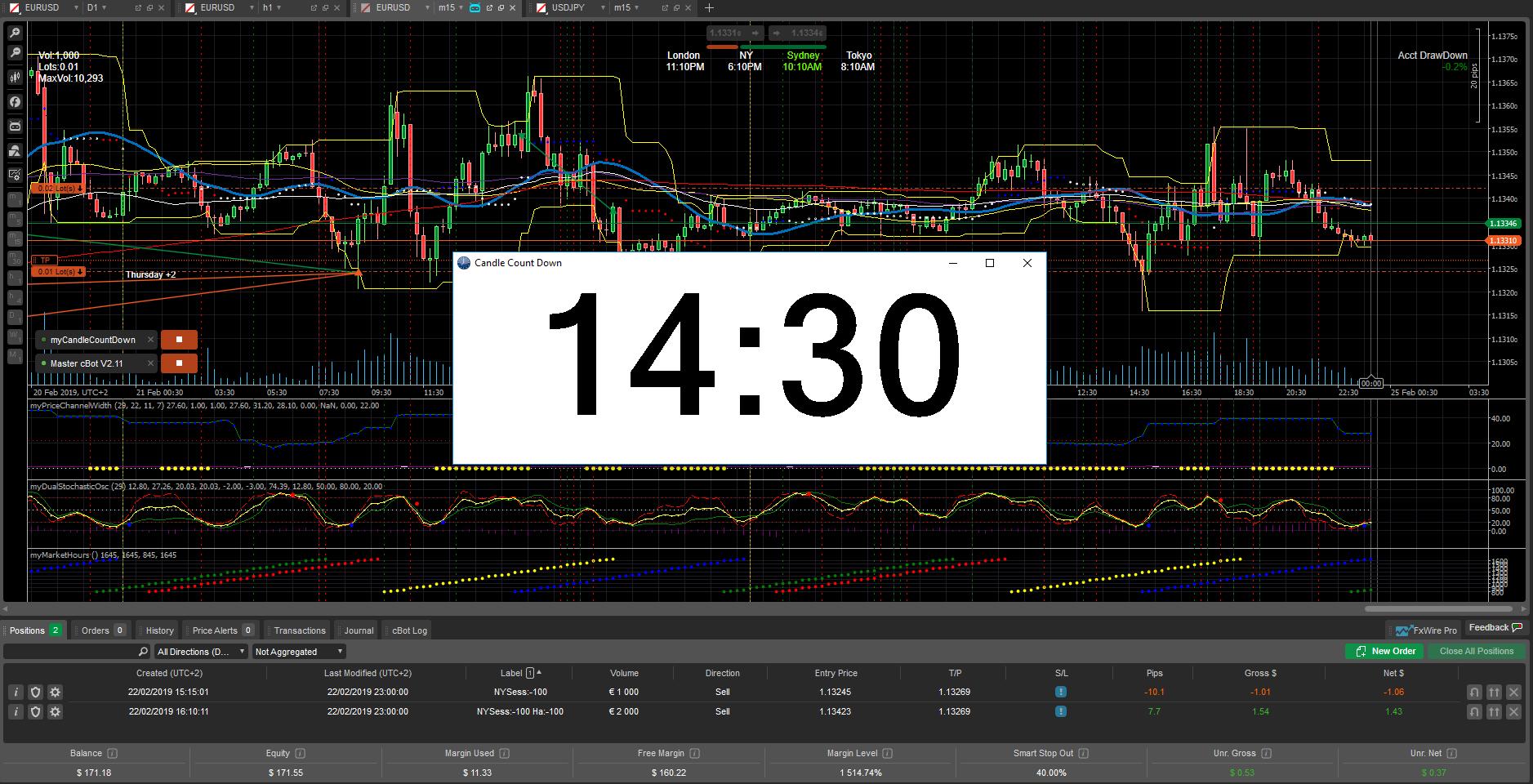 Forex market countdown