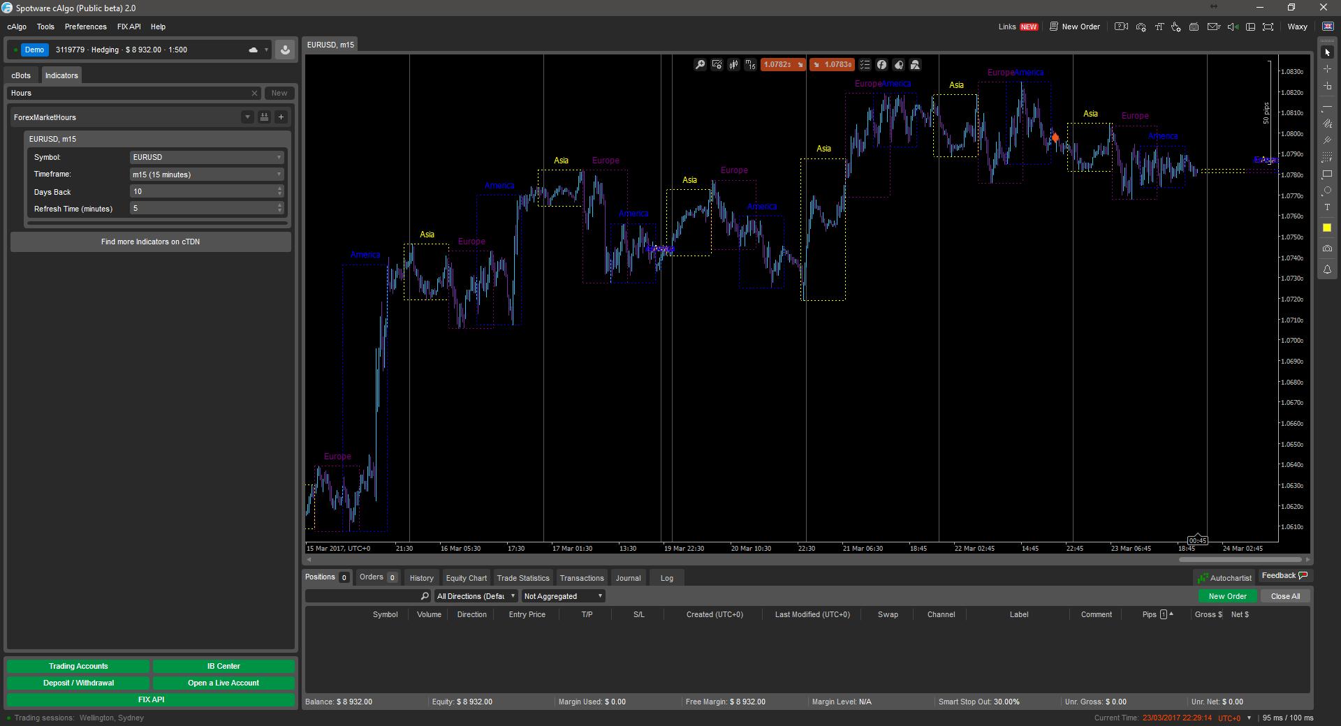 Europe forex market hours