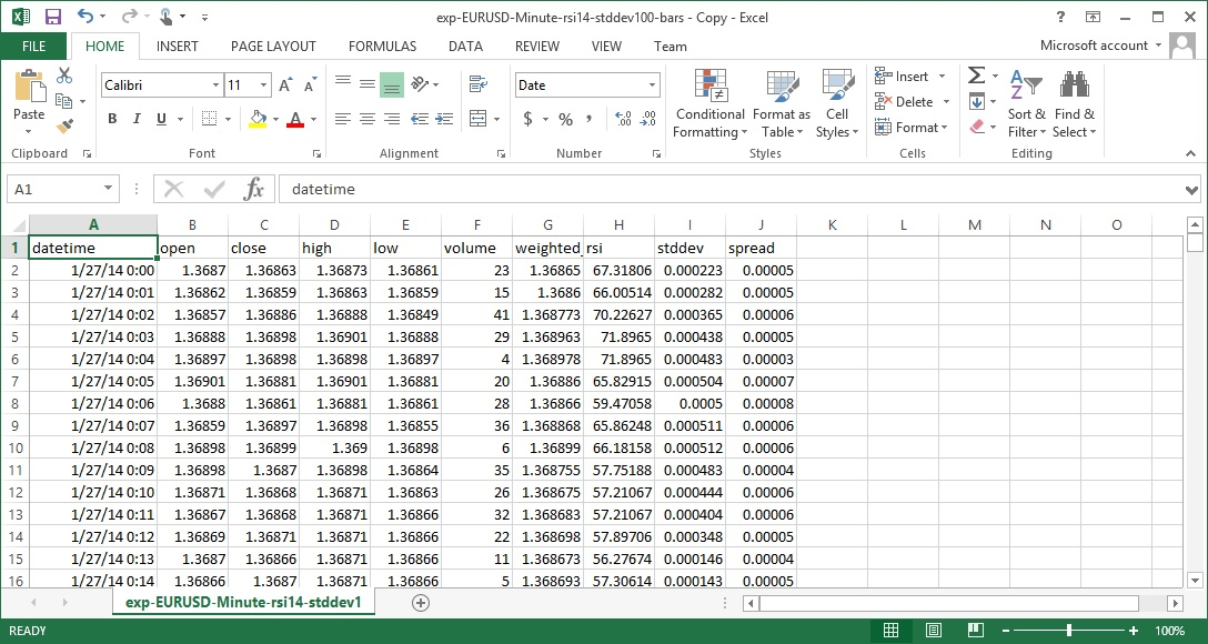 Forex data csv download
