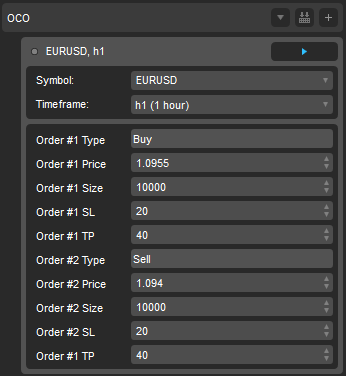 How to set an open oco in forex