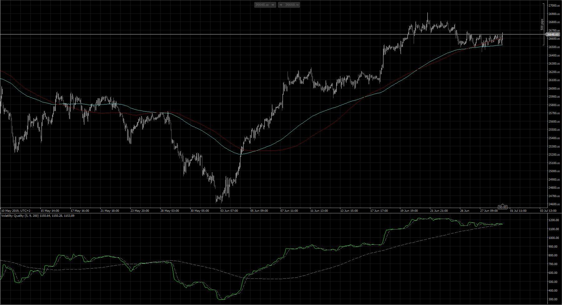Vqi indicator forex investing singapore etf