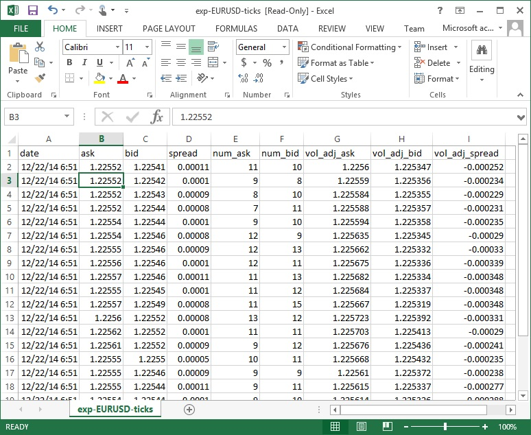 Forex data to excel