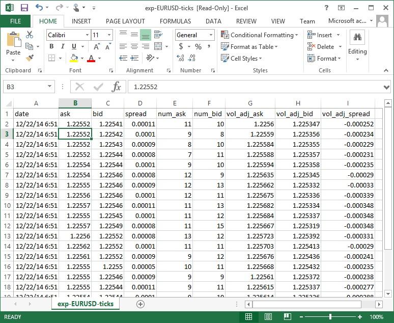 Forex data download csv