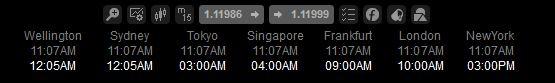 cTrader Market Trading Clock