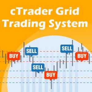 Kappa system grid forex