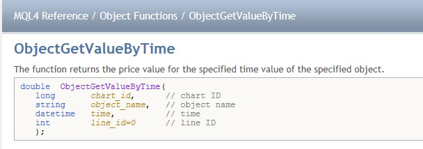 cTDN Forum - Object Get Price Value By Time