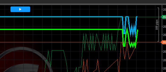 cTDN Forum - Indicator not working in backtesting