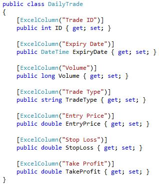 Forex excel import