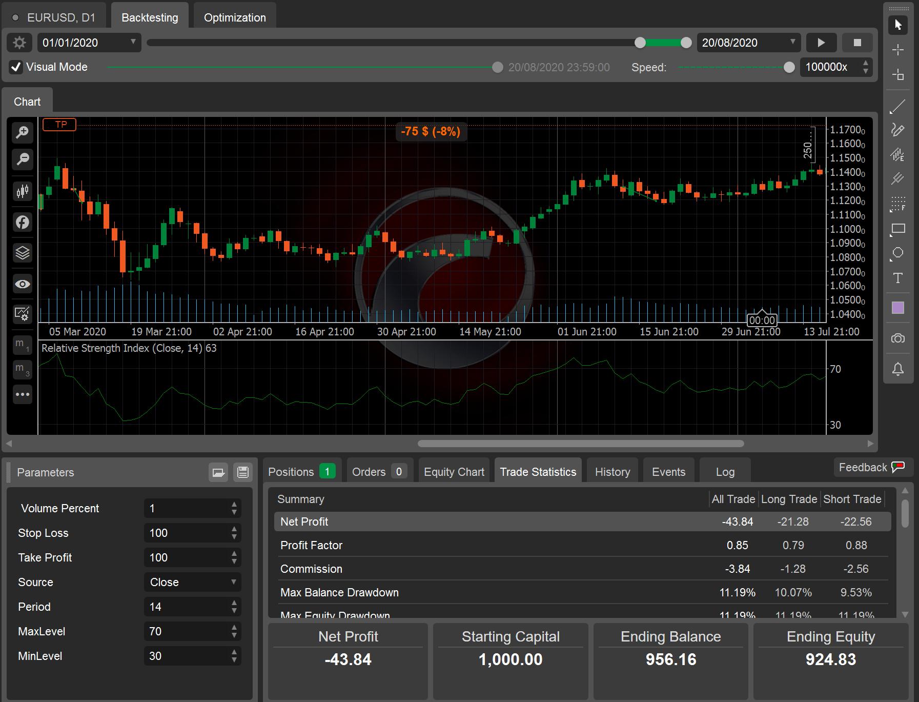 Quadency trading bot rsi set up